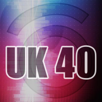PLAY.CZ UK TOP 40